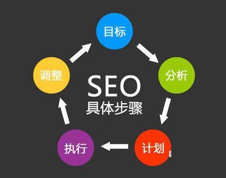 深圳网站推广可以通过哪些方式来进行?