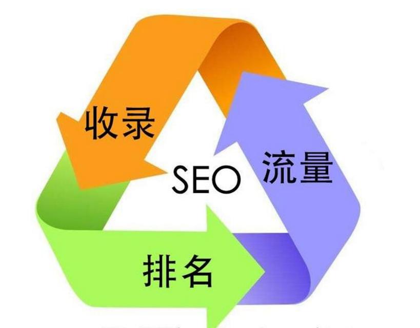 济南网站优化一般需要侧重哪几点?